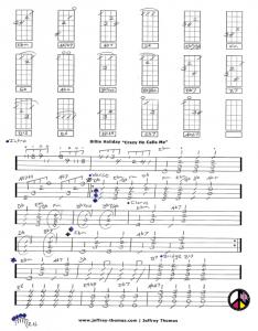 billie-holiday-crazy-he-calls-me-free-ukulele-tab