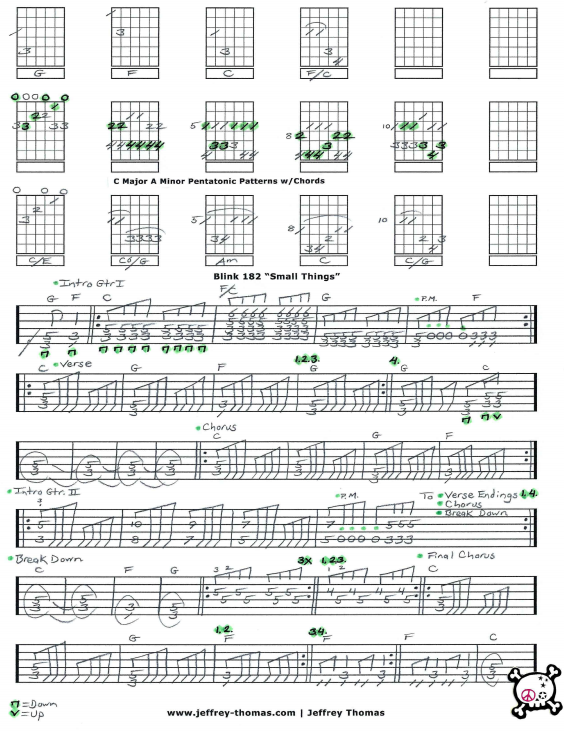 Blink 182 Small Things Free Guitar Tab