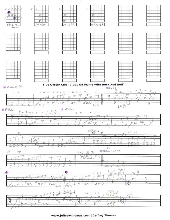 Blue Oyster Cult Guitar Tab
