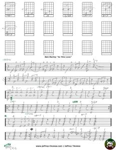 Bob Marley Guitar Tab