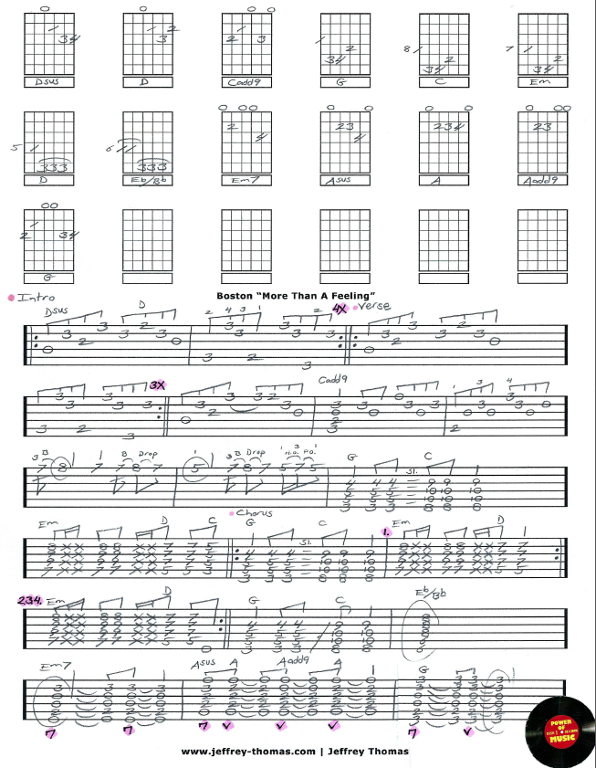 Boston More Than A Feeling Guitar Tab