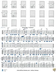 Bruno Mars Guitar Tab for Treasure