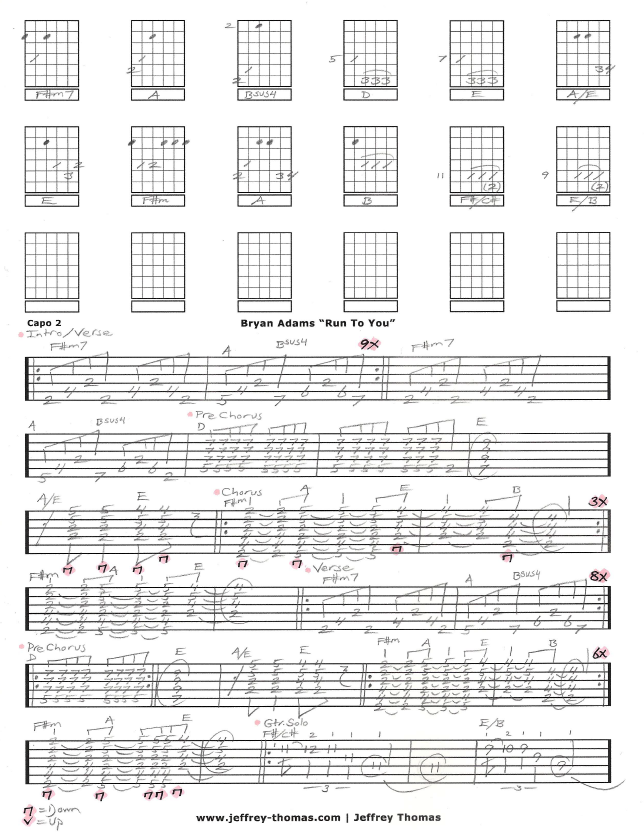 Bryan Adams Run To You Guitar Tab