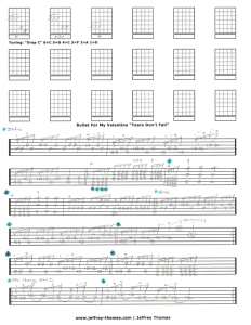 Bullet For My Valentine Guitar Tab