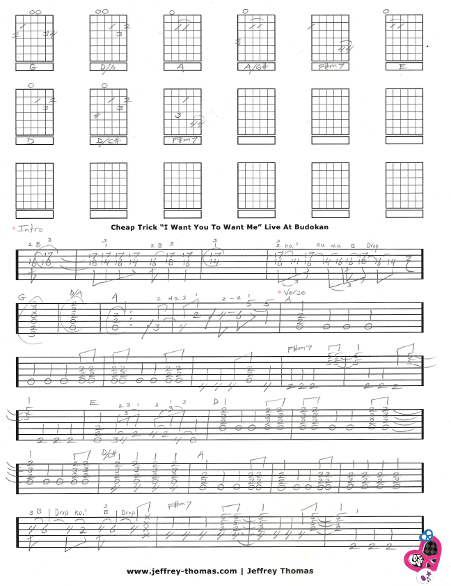 Cheap Trick Guitar Tab