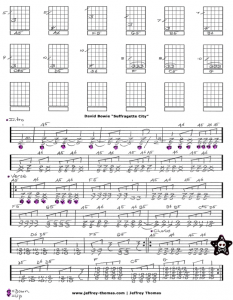 David Bowie Suffragette City Free Guitar Tab