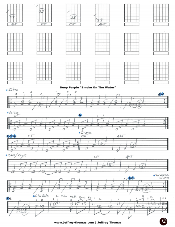 Guitar chords of rolling in the deep