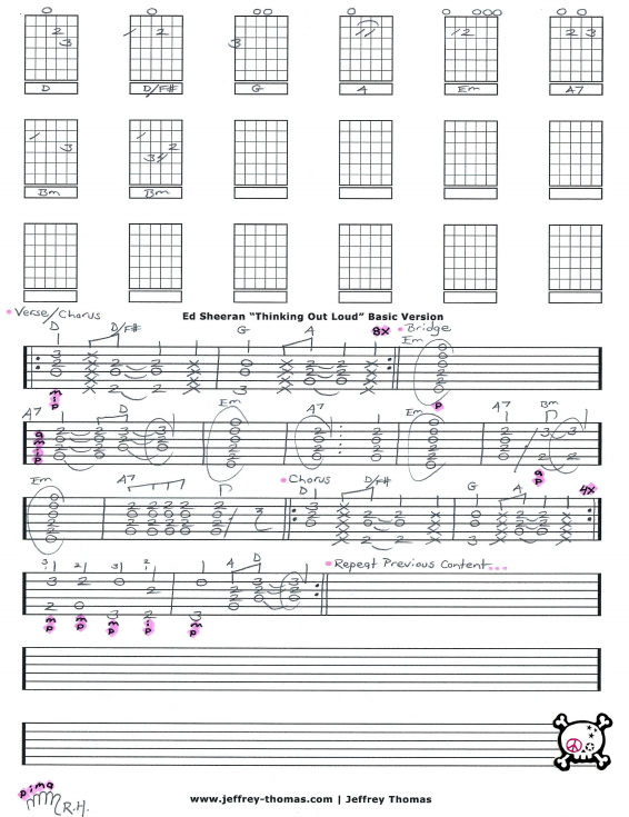 Free Ed Sheeran Guitar Tab