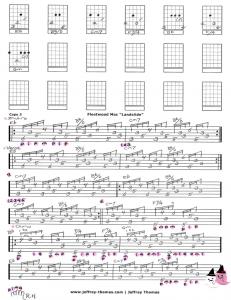 Free Guitar Tab for Landslide by Fleetwood Mac