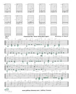 Fleetwood Mac Never Going Back Again Guitar Tab