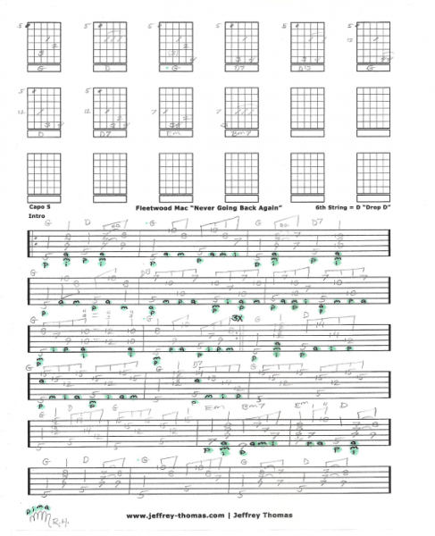 fleetwood mac never going back again guitar tab. Black Bedroom Furniture Sets. Home Design Ideas