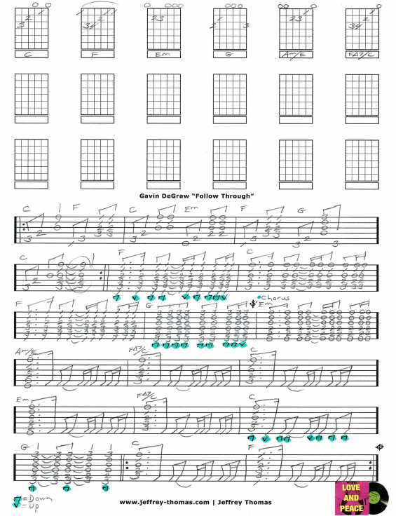 Guitar Tab for Follow Through by Gavin DeGraw