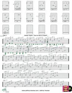 James Taylor Guitar Tab