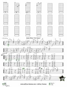 Free ukulele tab and Skype ukulele lesson for I'm Yours by Jason Mraz