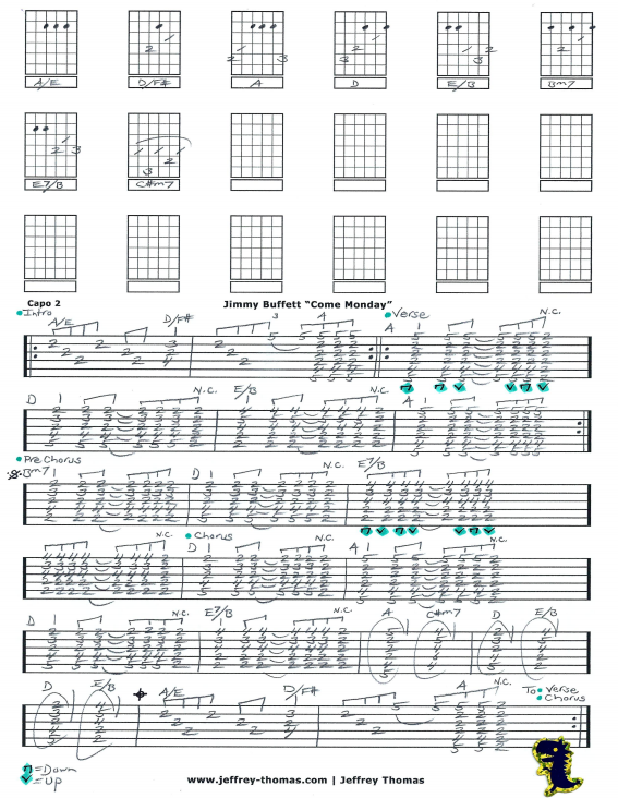 Free Jimmy Buffett guitar tab for Come Monday