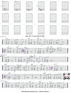 Free Joan Jett Guitar Tab For I Love Rock N Roll