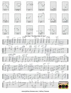 Joe Pass Jazz Guitar Tab