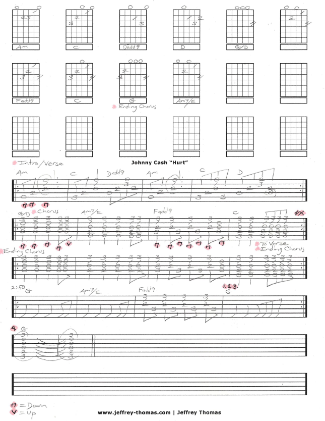 Johnny Cash Hurt Free Guitar Tab By Jeffrey Thomas