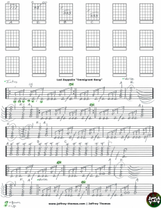 Free Led Zeppelin guitar tab for the Immigrant Song