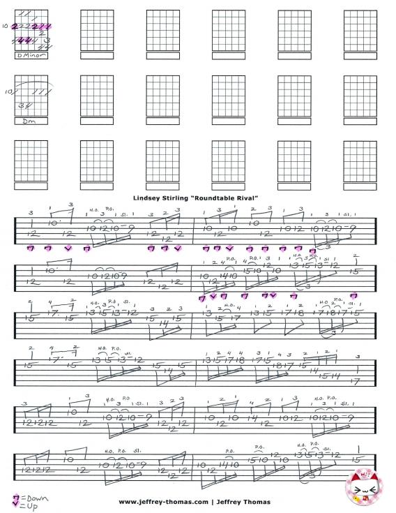 Guitar tokyo ghoul guitar tabs : ukulele chords pics Tags : ukulele chords pics tokyo ghoul guitar ...