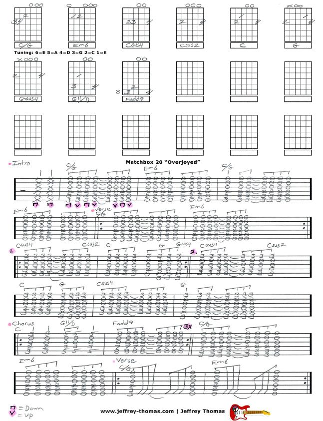Matchbox 20 Overjoyed Free Guitar Tab