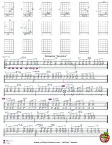 Matisyahu Free Guitar Tab For Sunshine