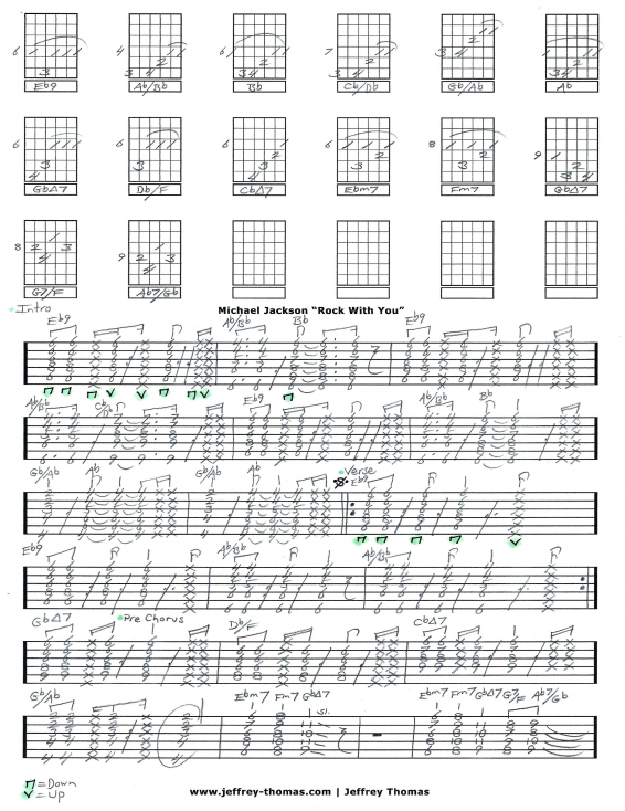 Michael Jackson Rock With You Guitar Tab