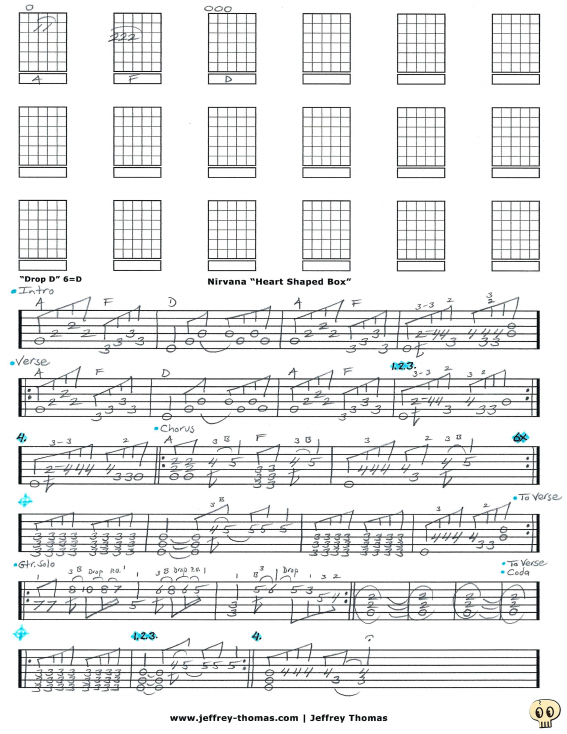 Free online guitar tab for Heart Shaped Box by Nirvana
