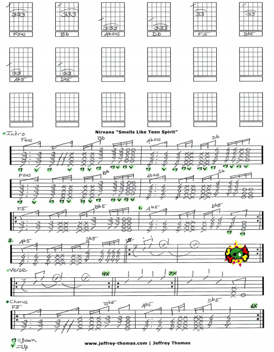 Free guitar tab and guitar lesson for Smells Like Teen Spirit by Nirvana
