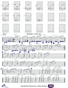 Free online guitar tab for Let Her Go by Passenger