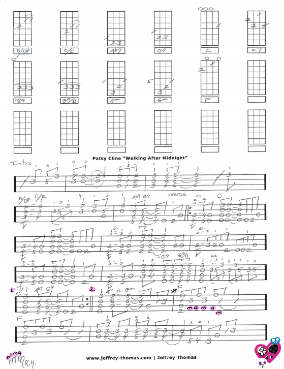 Ukulele ukulele tabs van morrison : Jeffrey Thomas | Skype lessons for guitar, bass, and ukulele ...