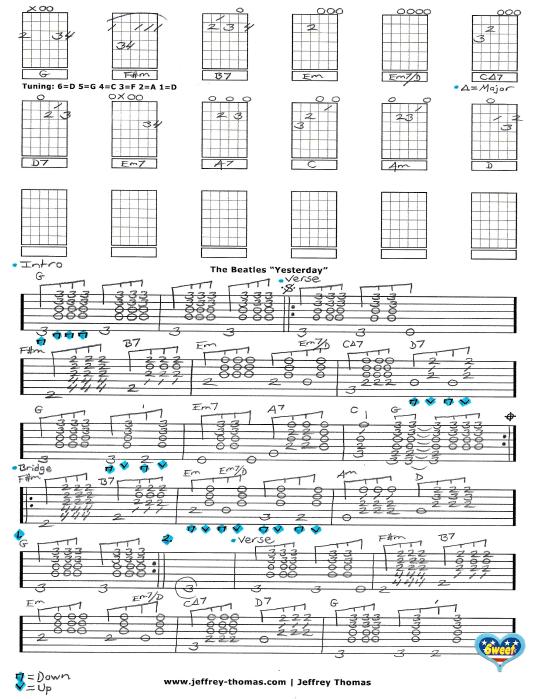 The Beatles Yesterday Free Guitar Tab By Jeffrey Thomas
