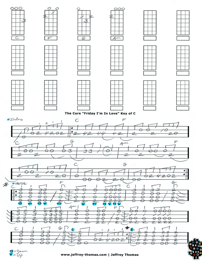 The Cure Ukulele Tab