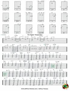 The Eagles Free Guitar Tab for Desperado