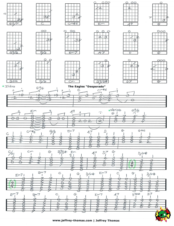 The Eagles Free Guitar Tab for Desperado
