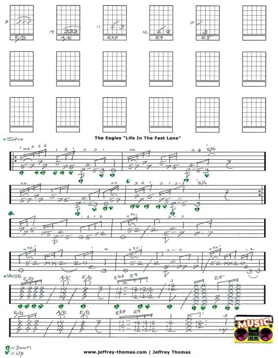 The Eagles Guitar Tab