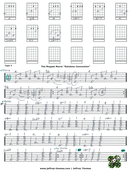 The Muppets Guitar Tab