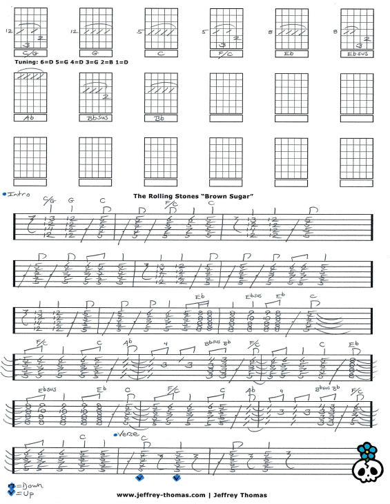 The Rolling Stones Brown Sugar Guitar Tab