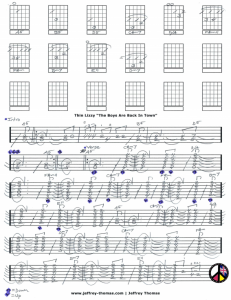 Thin Lizzy Free Guitar Tab for The Boys Are Back In Town