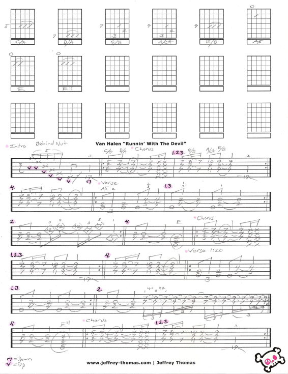 Free guitar tab for Running With The Devil by Van Halen