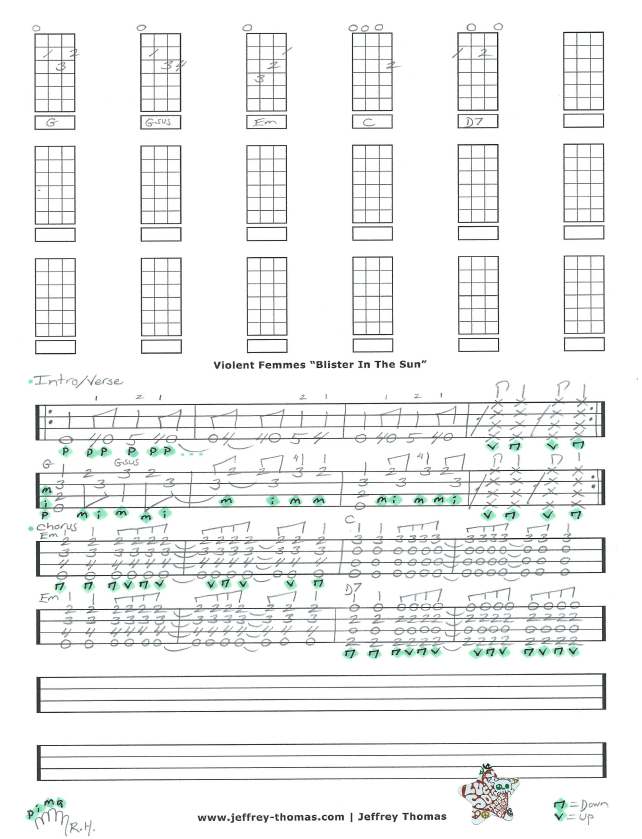 Free Violent Femmes Ukulele Tab For Blister In The Sun