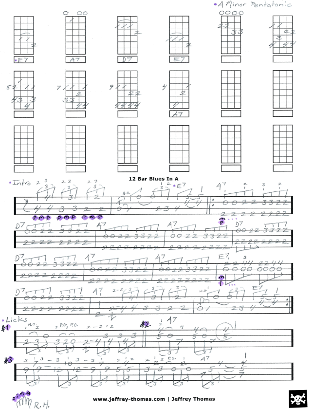 Free Blues Ukulele Tab by Jeffrey Thomas