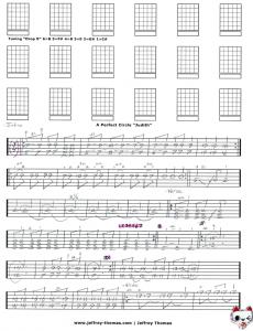 A Perfect Circle Judith Free Guitar Tab by Jeffrey Thomas