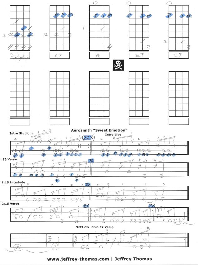 Aerosmith - Sweet Emotion Free Bass Tab by Jeffrey Thomas