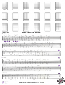 Alice In Chains Dam That River Free Guitar Tab by Jeffrey Thomas