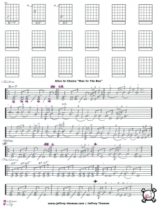 Alice In Chains Man In The Box Free Guitar Tab by Jeffrey Thomas