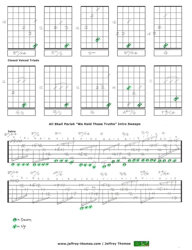 All Shall Perish Free Guitar Tab
