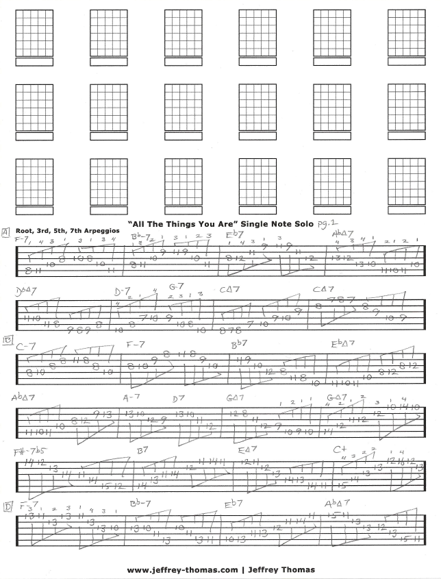 All The Things You Are Free Jazz Guitar Tab By Jeffrey Thomas