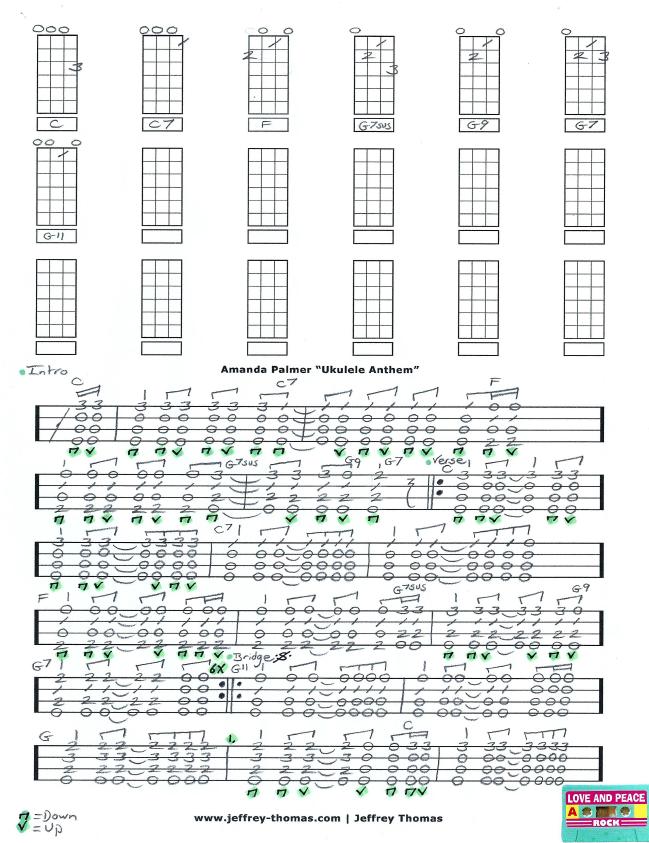 Jeffrey Thomas Skype Lessons For Guitar Bass And Ukulele