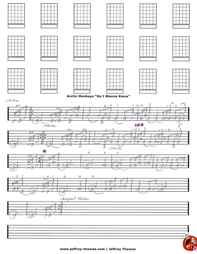 Free Arctic Monkeys Guitar Tab